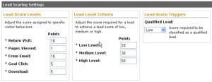 activeconversion lead scoring settings